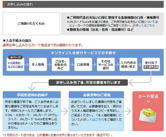 20160616JALカード審査03